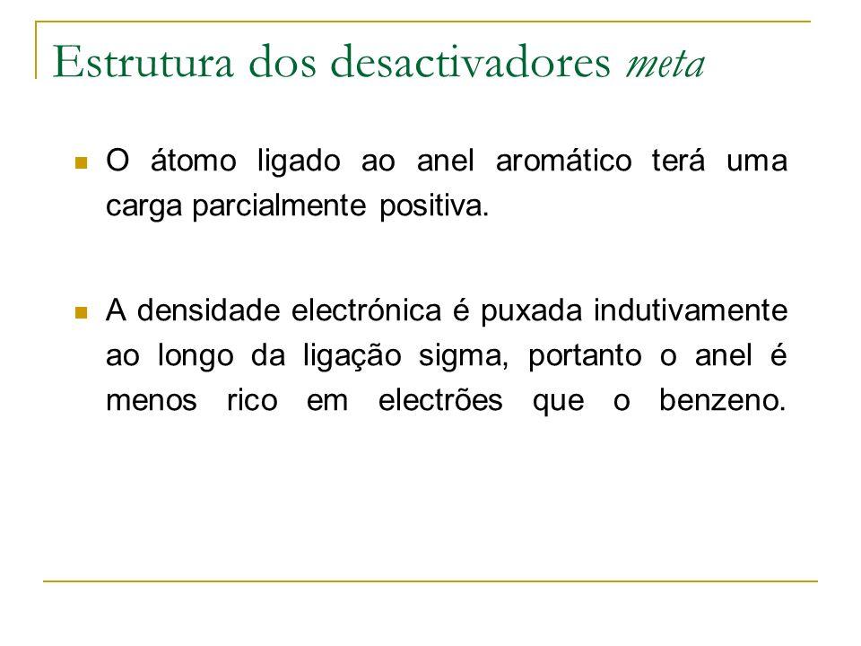 Estrutura dos desactivadores meta O átomo ligado ao anel aromático terá uma carga parcialmente positiva. A densidade electrónica é puxada indutivament