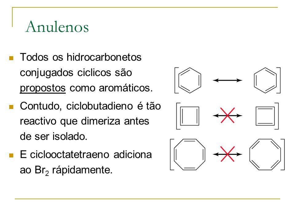 Anulenos Todos os hidrocarbonetos conjugados ciclicos são propostos como aromáticos. Contudo, ciclobutadieno é tão reactivo que dimeriza antes de ser