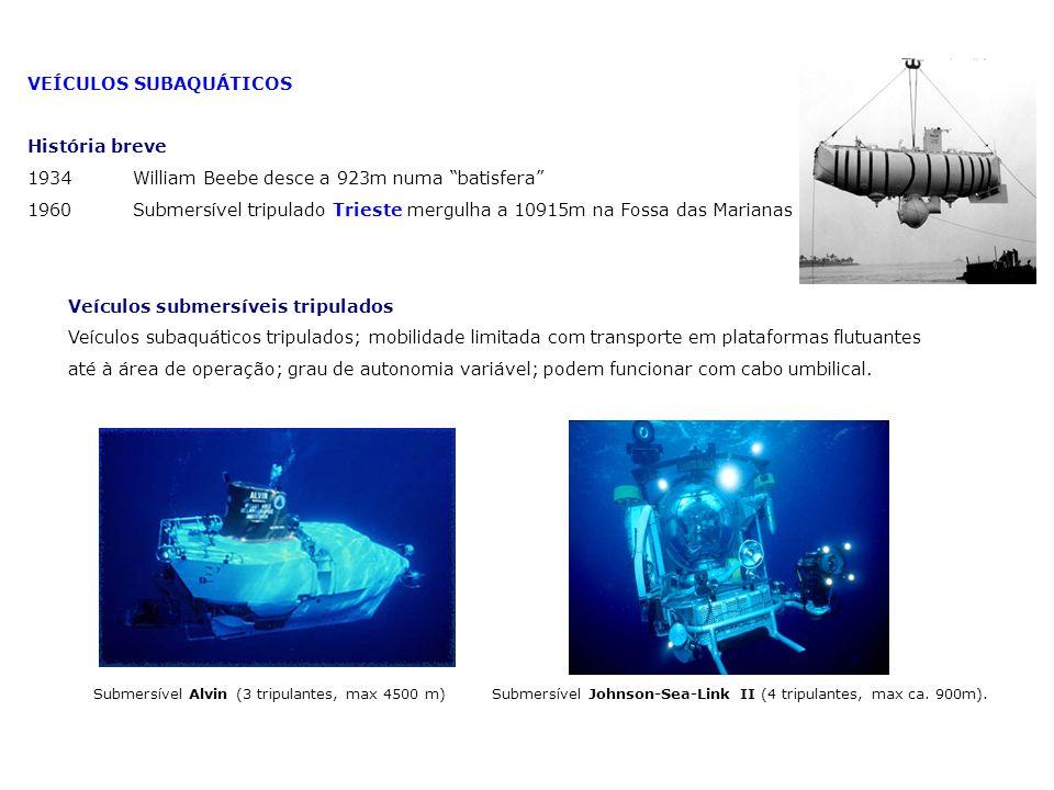 VEÍCULOS SUBAQUÁTICOS História breve 1934William Beebe desce a 923m numa batisfera 1960 Submersível tripulado Trieste mergulha a 10915m na Fossa das M