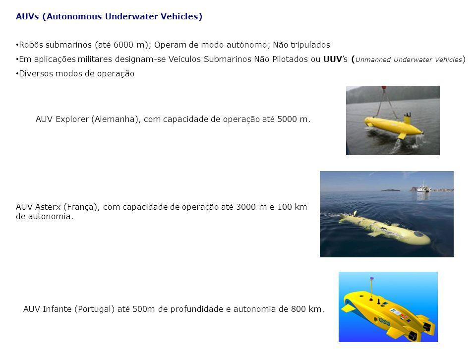 AUVs (Autonomous Underwater Vehicles) Robôs submarinos (até 6000 m); Operam de modo autónomo; Não tripulados Em aplicações militares designam-se Veícu