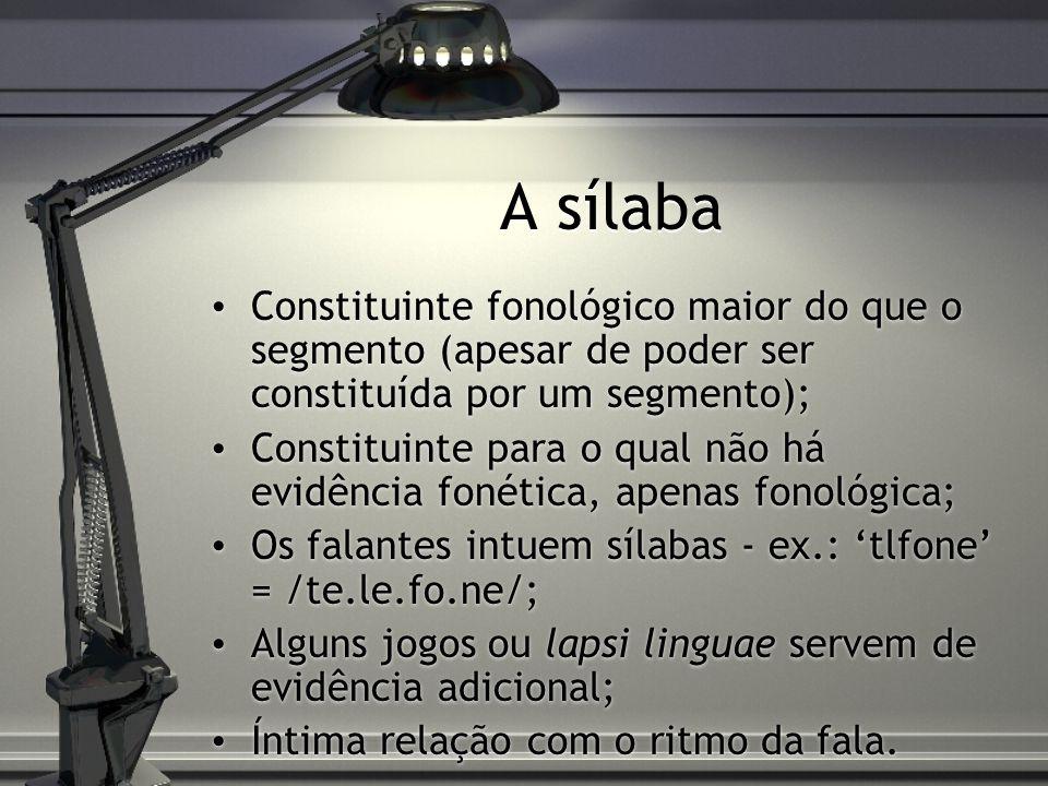 Organização interna A sílaba apresenta um estrutura interna, cujos sub-constituintes estabelecem uma estrutura hierárquica entre si e com os segmentos que os constituem; Estes sub-constituintes são domínio de aplicação de processos fonológicos.
