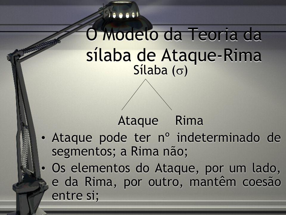 A Rima, por sua vez, pode, ainda, ramificar em Núcleo e Coda; O Núcleo aloja as vogais (e ditongos) da Rima; a Coda aloja as consoantes da Rima (??) A Rima, por sua vez, pode, ainda, ramificar em Núcleo e Coda; O Núcleo aloja as vogais (e ditongos) da Rima; a Coda aloja as consoantes da Rima (??)