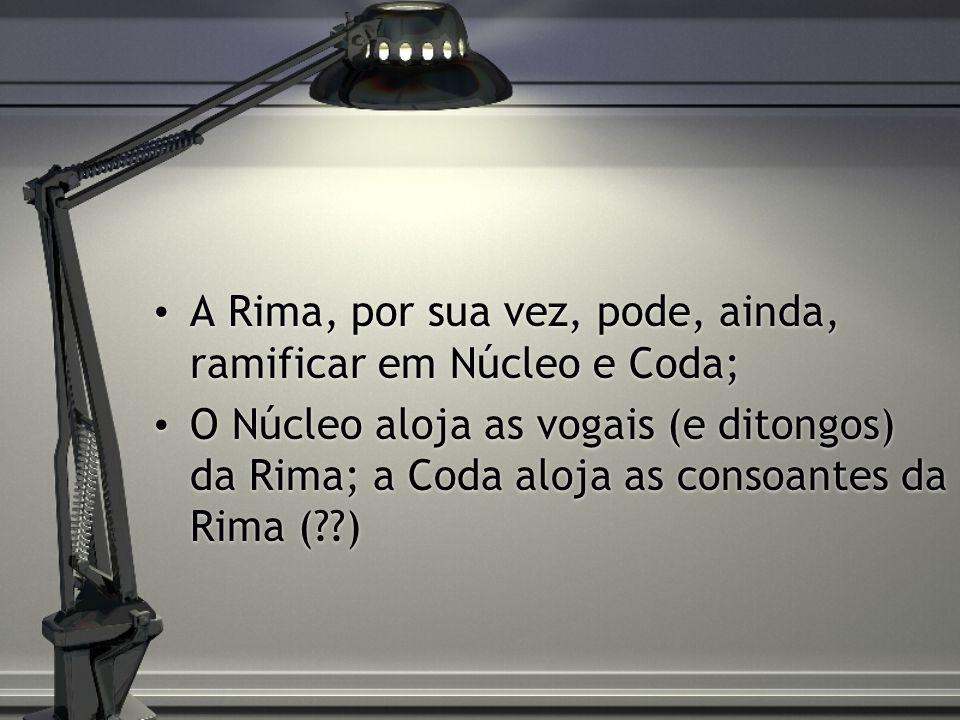 A R NúcleoCoda p a r A R NúcleoCoda p a r