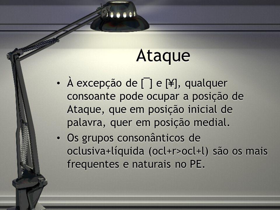 Ataque simples vs.Ataque ramificado AtaqueRima NuCd x x x x t r as.