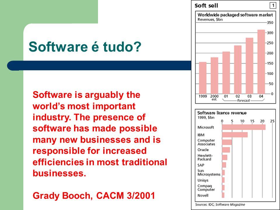 Software é tudo? Software is arguably the worlds most important industry. The presence of software has made possible many new businesses and is respon