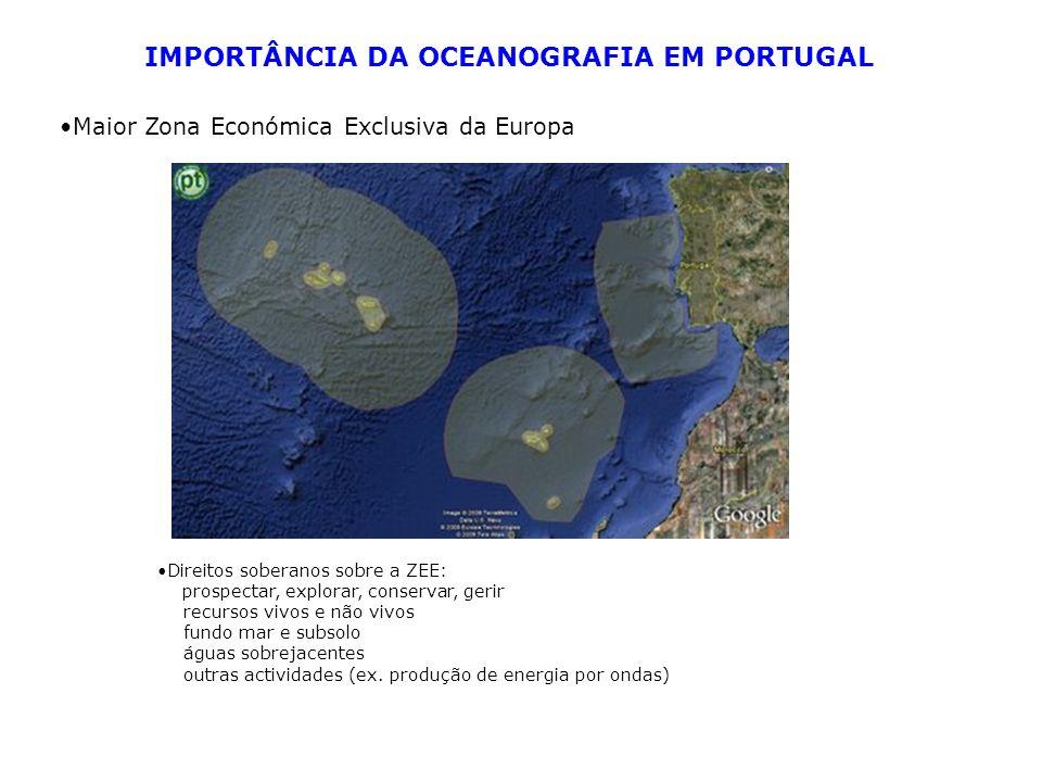 IMPORTÂNCIA DA OCEANOGRAFIA EM PORTUGAL Maior Zona Económica Exclusiva da Europa Direitos soberanos sobre a ZEE: prospectar, explorar, conservar, geri