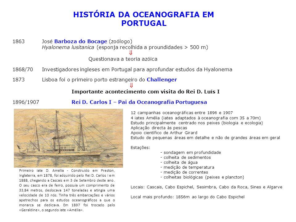 HISTÓRIA DA OCEANOGRAFIA EM PORTUGAL 1863José Barboza do Bocage (zoólogo) Hyalonema lusitanica (esponja recolhida a proundidades > 500 m) Questionava