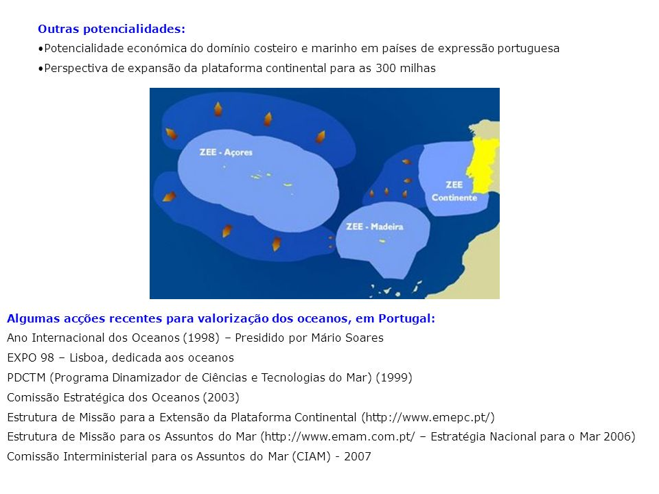 Outras potencialidades: Potencialidade económica do domínio costeiro e marinho em países de expressão portuguesa Perspectiva de expansão da plataforma