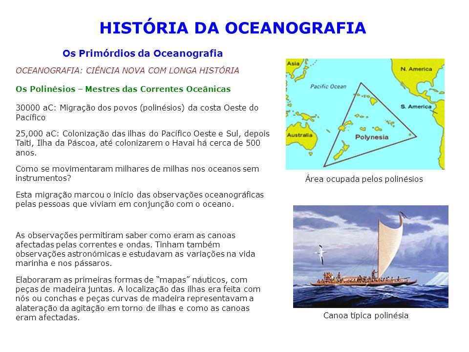 O Nascimento da Oceanografia Moderna Aristocracia inglesa estabelece um espírito exploratório, com expedições a territórios desconhecidos London Geographical Society e Royal Society).