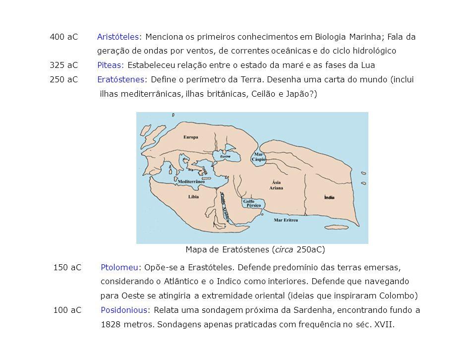 400 aCAristóteles: Menciona os primeiros conhecimentos em Biologia Marinha; Fala da geração de ondas por ventos, de correntes oceânicas e do ciclo hid