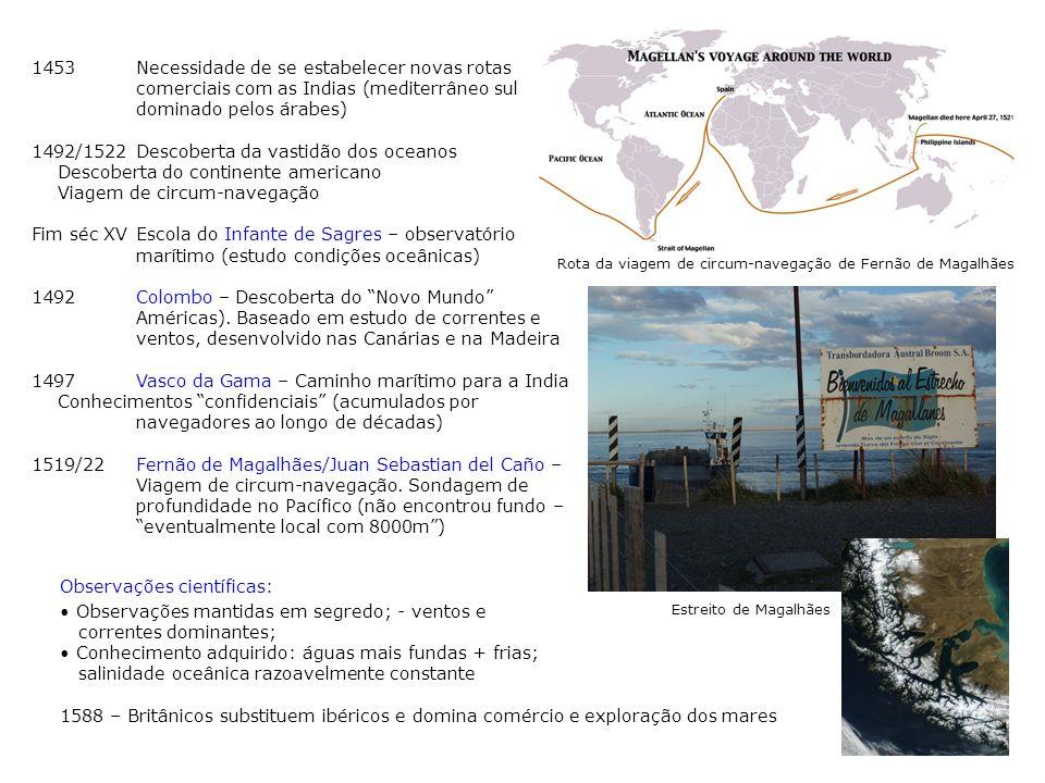 A parte da Colecção Oceanográfica D.Carlos I que hoje se encontra depositada nesta instituição, embora seja uma pálida amostra daquilo que deveria ter sido no tempo em que o monarca viveu, constitui um legado de incalculável valor histórico e científico, estreitamente ligado ao nascimento da oceanografia em Portugal.