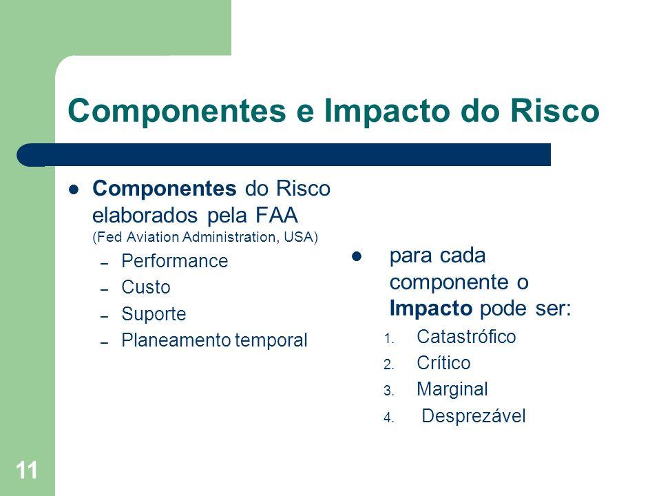 11 Componentes e Impacto do Risco Componentes do Risco elaborados pela FAA (Fed Aviation Administration, USA) – Performance – Custo – Suporte – Planea