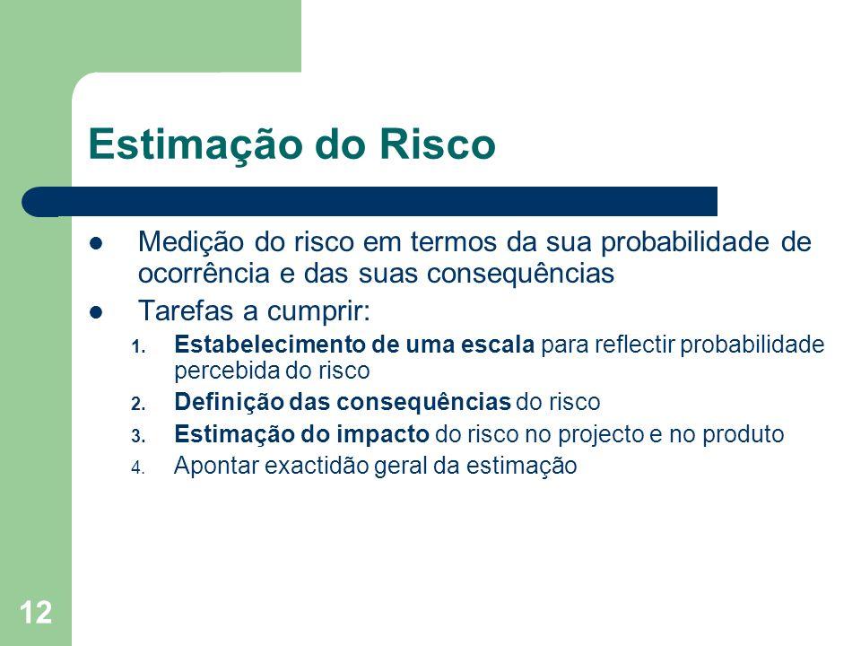12 Estimação do Risco Medição do risco em termos da sua probabilidade de ocorrência e das suas consequências Tarefas a cumprir: 1. Estabelecimento de