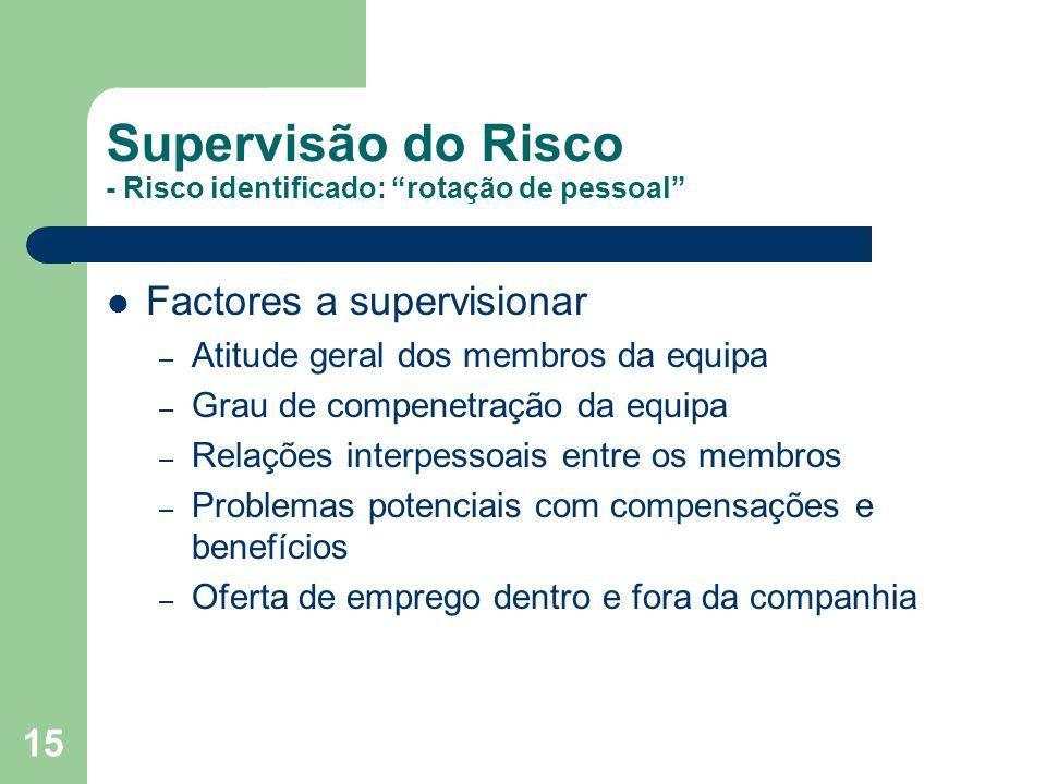 15 Supervisão do Risco - Risco identificado: rotação de pessoal Factores a supervisionar – Atitude geral dos membros da equipa – Grau de compenetração