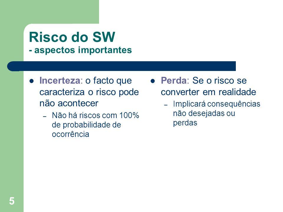 5 Risco do SW - aspectos importantes Incerteza: o facto que caracteriza o risco pode não acontecer – Não há riscos com 100% de probabilidade de ocorrê