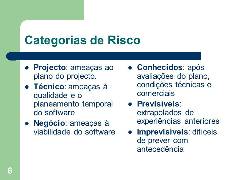 6 Categorias de Risco Projecto: ameaças ao plano do projecto. Técnico: ameaças à qualidade e o planeamento temporal do software Negócio: ameaças à via