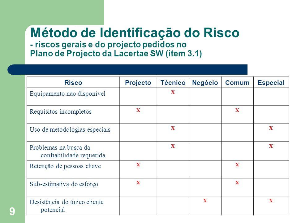 9 Método de Identificação do Risco - riscos gerais e do projecto pedidos no Plano de Projecto da Lacertae SW (item 3.1) RiscoProjectoTécnicoNegócioCom