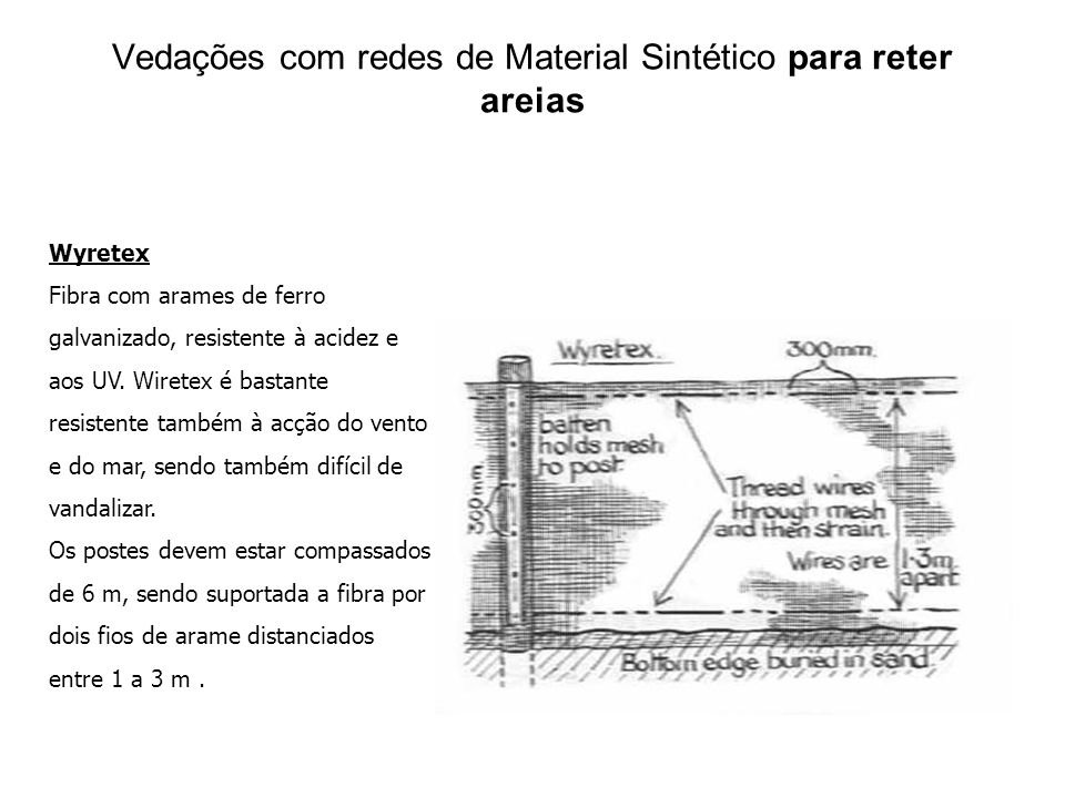 Vedações com redes de Material Sintético para reter areias Wyretex Fibra com arames de ferro galvanizado, resistente à acidez e aos UV.