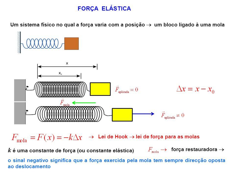 Um sistema físico no qual a força varia com a posição um bloco ligado à uma mola k é uma constante de força (ou constante elástica) Lei de Hook lei de