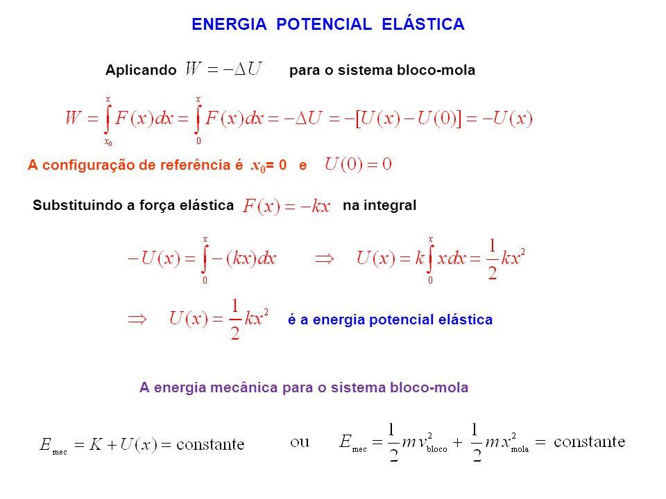 Substituindo a força elástica na integral ENERGIA POTENCIAL ELÁSTICA A configuração de referência é x 0 = 0 e é a energia potencial elástica A energia