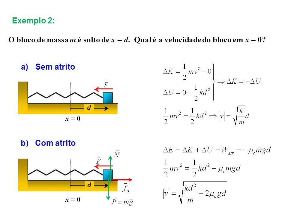 Exemplo 2: O bloco de massa m é solto de x = d. Qual é a velocidade do bloco em x = 0? b)Com atrito a)Sem atrito d d x = 0