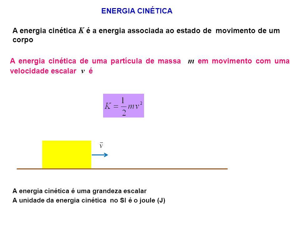 ENERGIA CINÉTICA A energia cinética de uma partícula de massa m em movimento com uma velocidade escalar v é A energia cinética é uma grandeza escalar