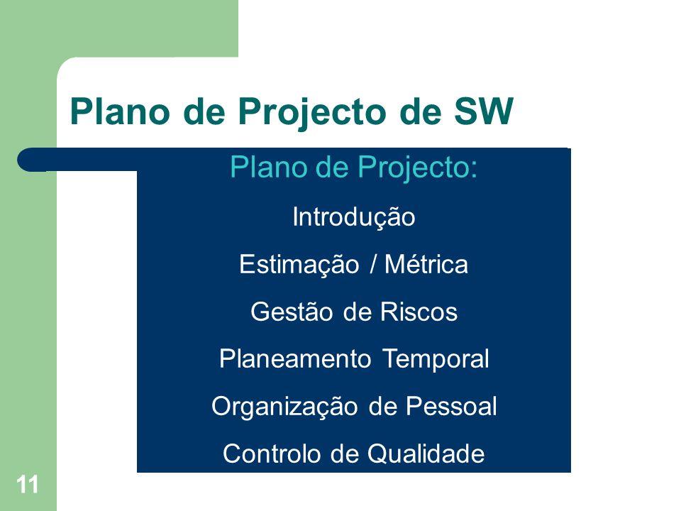 11 Plano de Projecto de SW Plano de Projecto: Introdução Estimação / Métrica Gestão de Riscos Planeamento Temporal Organização de Pessoal Controlo de