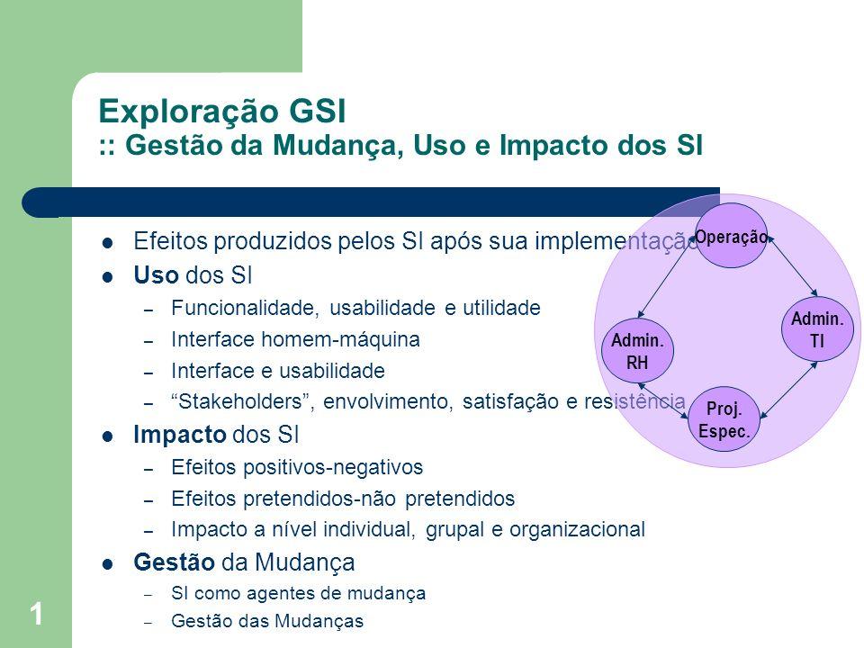 1 Exploração GSI :: Gestão da Mudança, Uso e Impacto dos SI Efeitos produzidos pelos SI após sua implementação Uso dos SI – Funcionalidade, usabilidad