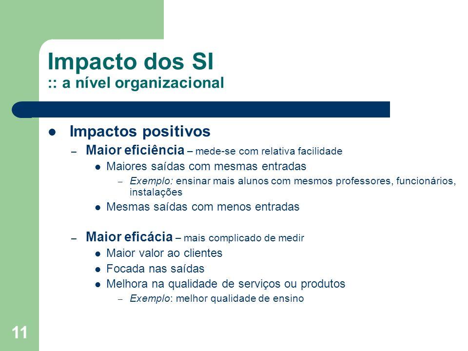 11 Impacto dos SI :: a nível organizacional Impactos positivos – Maior eficiência – mede-se com relativa facilidade Maiores saídas com mesmas entradas
