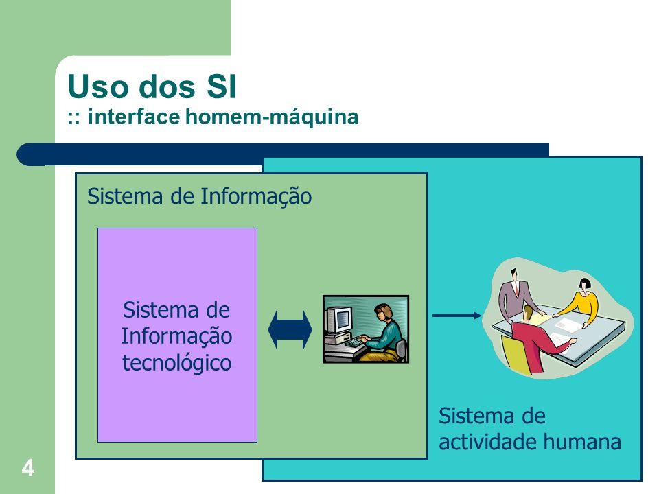 4 Sistema de Informação tecnológico Sistema de actividade humana Sistema de Informação Uso dos SI :: interface homem-máquina