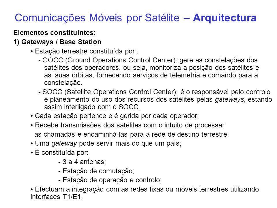Comunicações Móveis por Satélite – Arquitectura Elementos constituintes: 1) Gateways / Base Station Estação terrestre constituída por : - GOCC (Ground