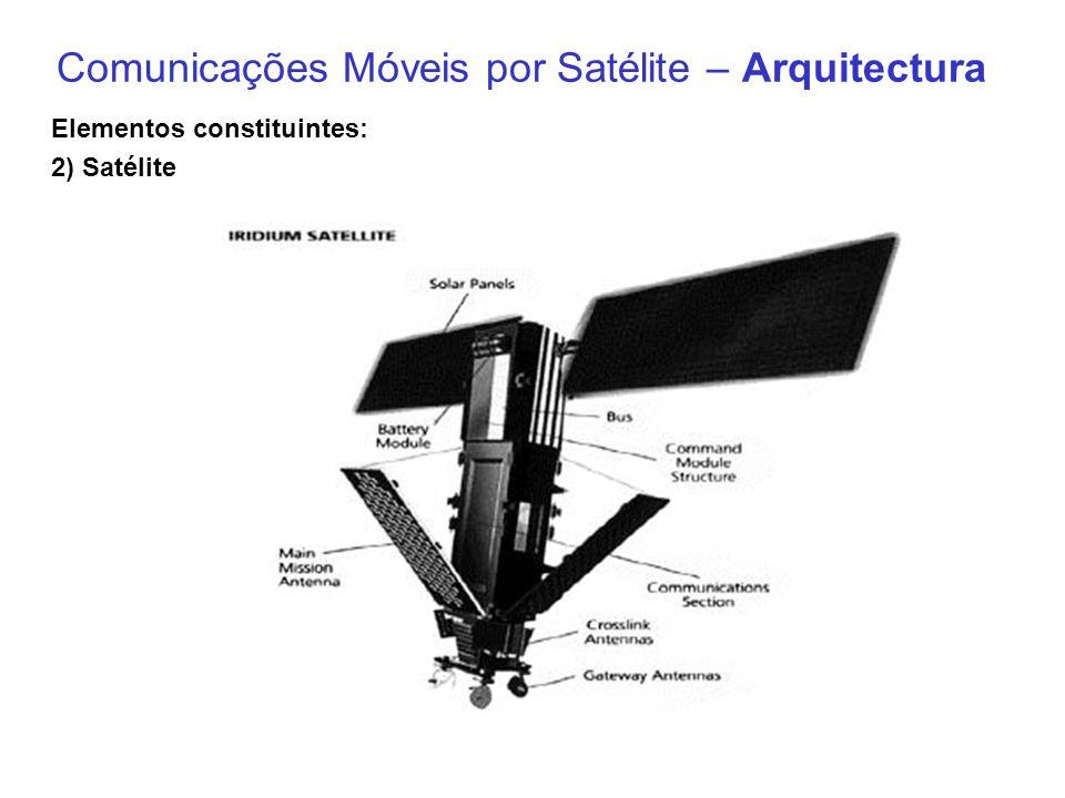 Comunicações Móveis por Satélite – Arquitectura Elementos constituintes: 2) Satélite