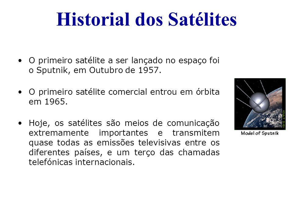 Historial dos Satélites O primeiro satélite a ser lançado no espaço foi o Sputnik, em Outubro de 1957. O primeiro satélite comercial entrou em órbita