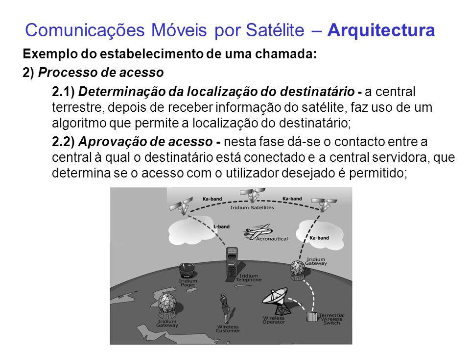 Comunicações Móveis por Satélite – Arquitectura Exemplo do estabelecimento de uma chamada: 2) Processo de acesso 2.1) Determinação da localização do d