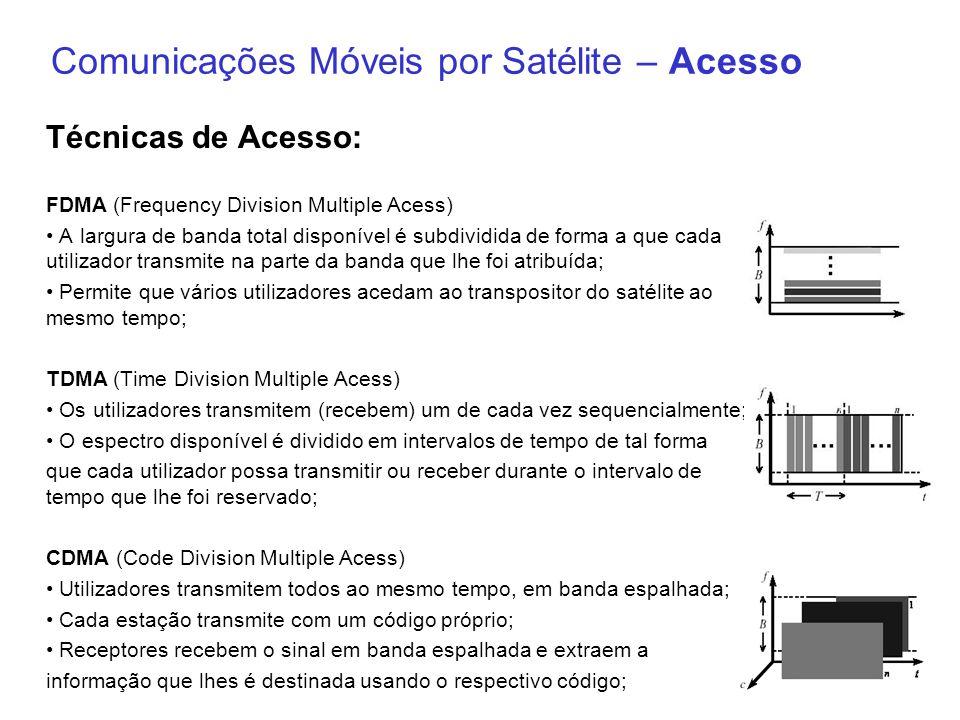 Comunicações Móveis por Satélite – Acesso Técnicas de Acesso: FDMA (Frequency Division Multiple Acess) A largura de banda total disponível é subdividi