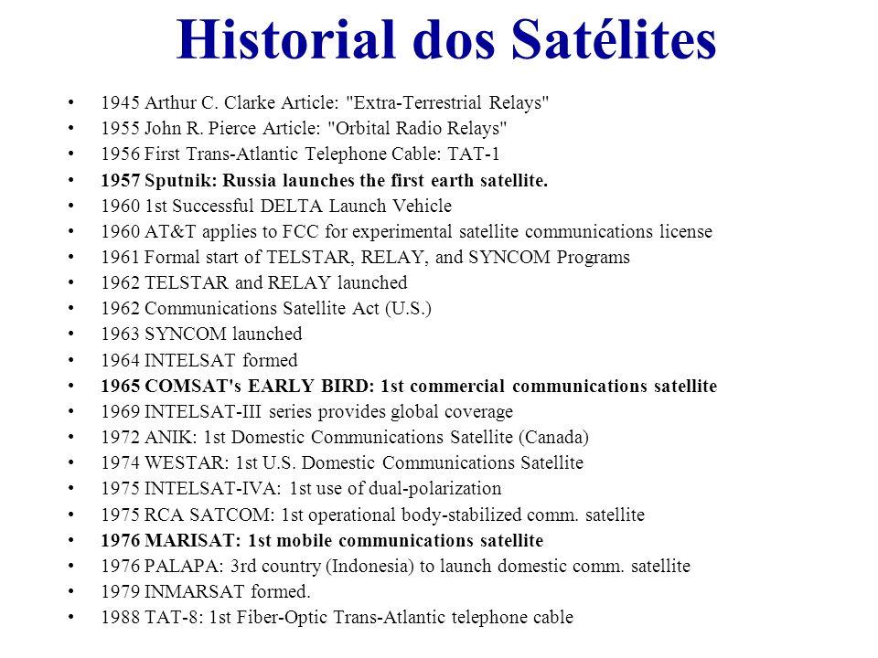 Historial dos Satélites 1945 Arthur C. Clarke Article: