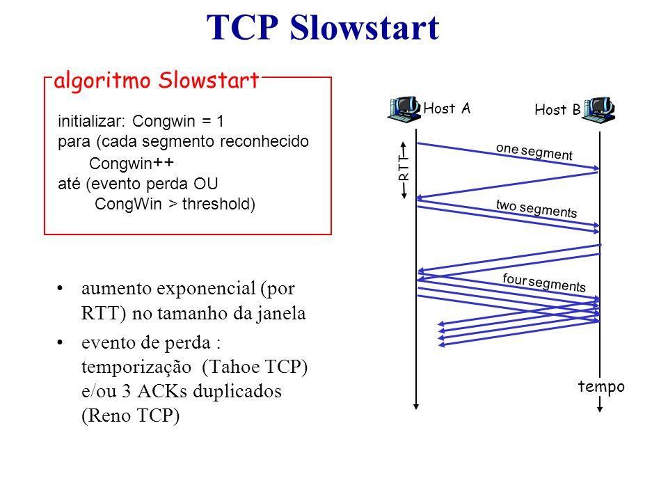 TCP Slowstart aumento exponencial (por RTT) no tamanho da janela evento de perda : temporização (Tahoe TCP) e/ou 3 ACKs duplicados (Reno TCP) initiali