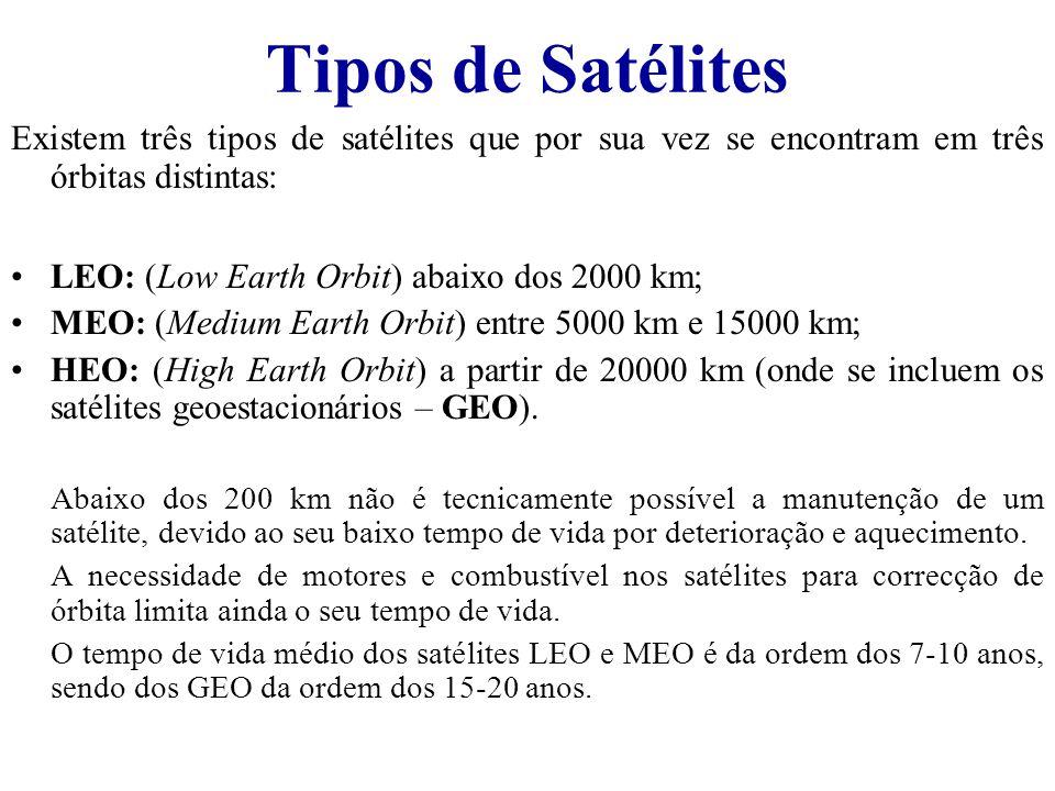 Tipos de Satélites Existem três tipos de satélites que por sua vez se encontram em três órbitas distintas: LEO: (Low Earth Orbit) abaixo dos 2000 km;