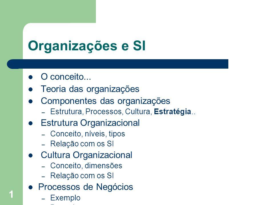 1 Organizações e SI O conceito... Teoria das organizações Componentes das organizações – Estrutura, Processos, Cultura, Estratégia.. Estrutura Organiz