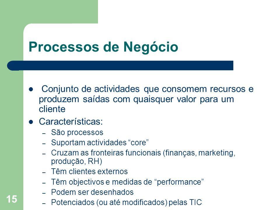 15 Processos de Negócio Conjunto de actividades que consomem recursos e produzem saídas com quaisquer valor para um cliente Características: – São pro