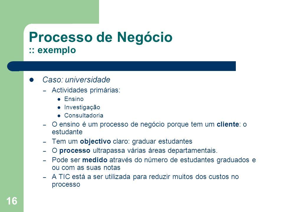 16 Processo de Negócio :: exemplo Caso: universidade – Actividades primárias: Ensino Investigação Consultadoria – O ensino é um processo de negócio po