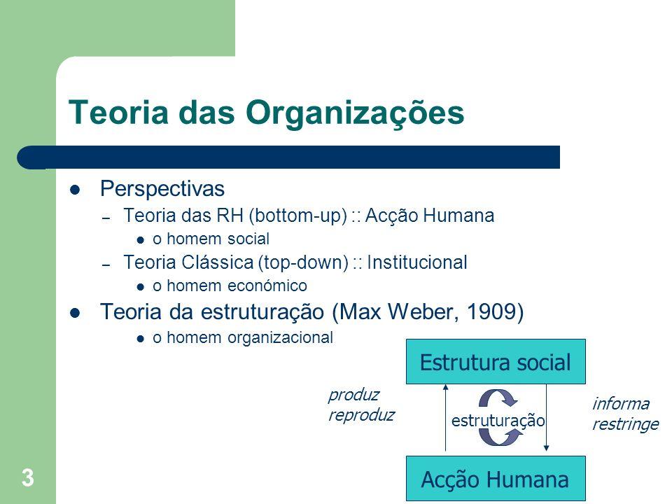 4 Principais Abordagens surgem em busca de aumentar a eficiência das organizações no sentido de obter o melhor rendimento dos recursos Teoria Da Organização Teoria Estruturalista Teoria comportamental Teoria do Desenvolvimento Organizacional Teoria da Contingência Administração Científica Teoria NeoClássica Teoria dos Sistemas ( Von Bertalanffy, ~1950 ) --- Teoria das Relações Humanas Princípios da Administração Teoria da Burocracia