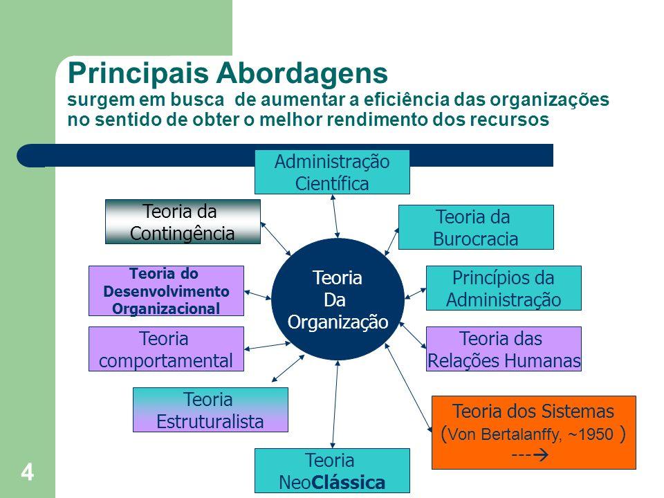 4 Principais Abordagens surgem em busca de aumentar a eficiência das organizações no sentido de obter o melhor rendimento dos recursos Teoria Da Organ