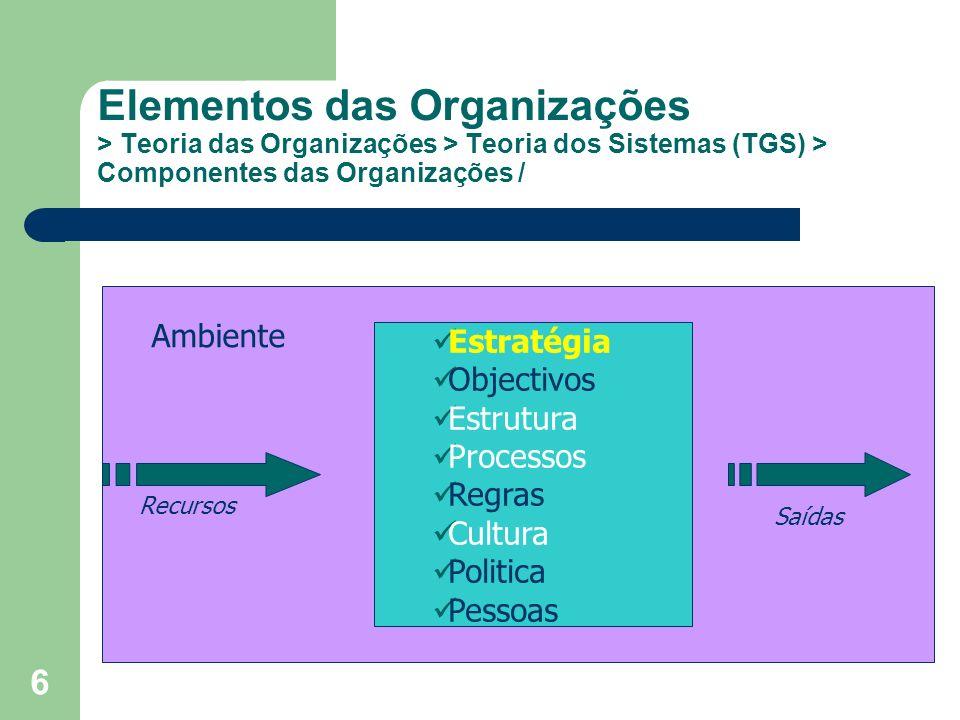 6 Elementos das Organizações > Teoria das Organizações > Teoria dos Sistemas (TGS) > Componentes das Organizações / Estratégia Objectivos Estrutura Pr