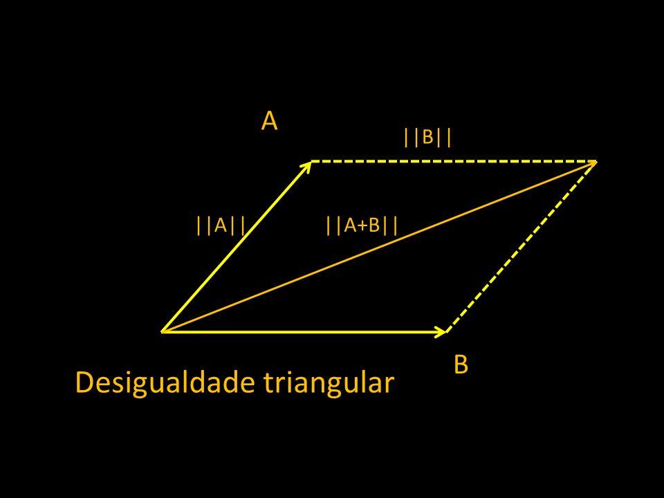 B A ||A|| ||B|| ||A+B|| Desigualdade triangular
