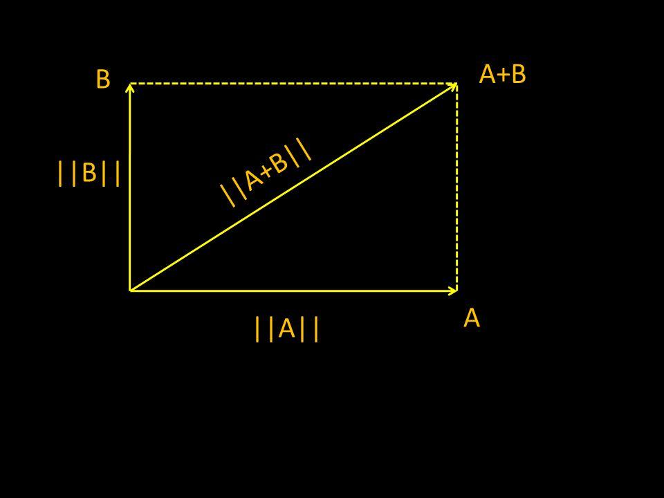 A ||A|| B ||B|| ||A+B|| A+B