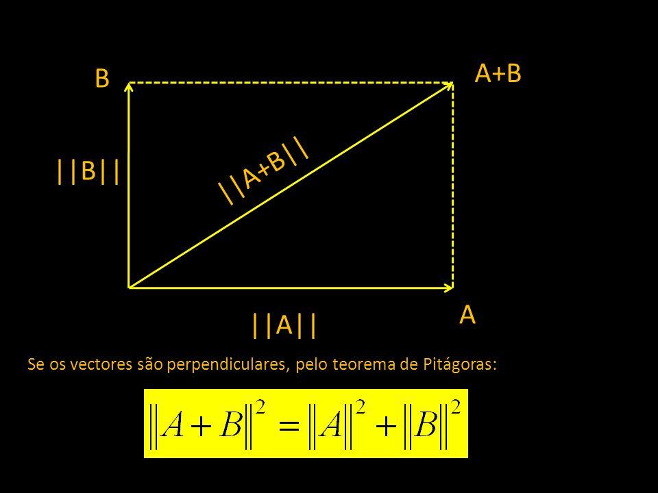 A ||A|| B ||B|| ||A+B|| A+B Se os vectores são perpendiculares, pelo teorema de Pitágoras:
