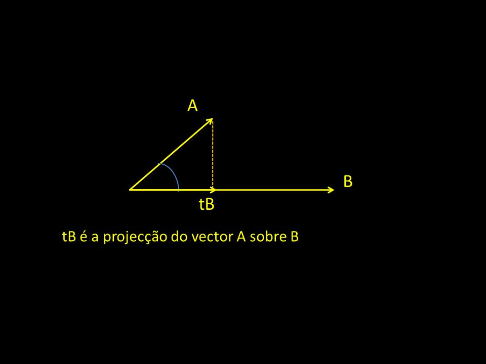 B A tB é a projecção do vector A sobre B