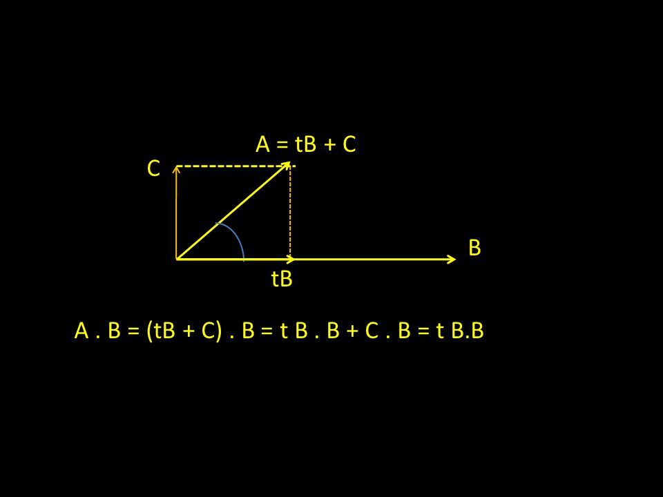 B A = tB + C tB C A. B = (tB + C). B = t B. B + C. B = t B.B