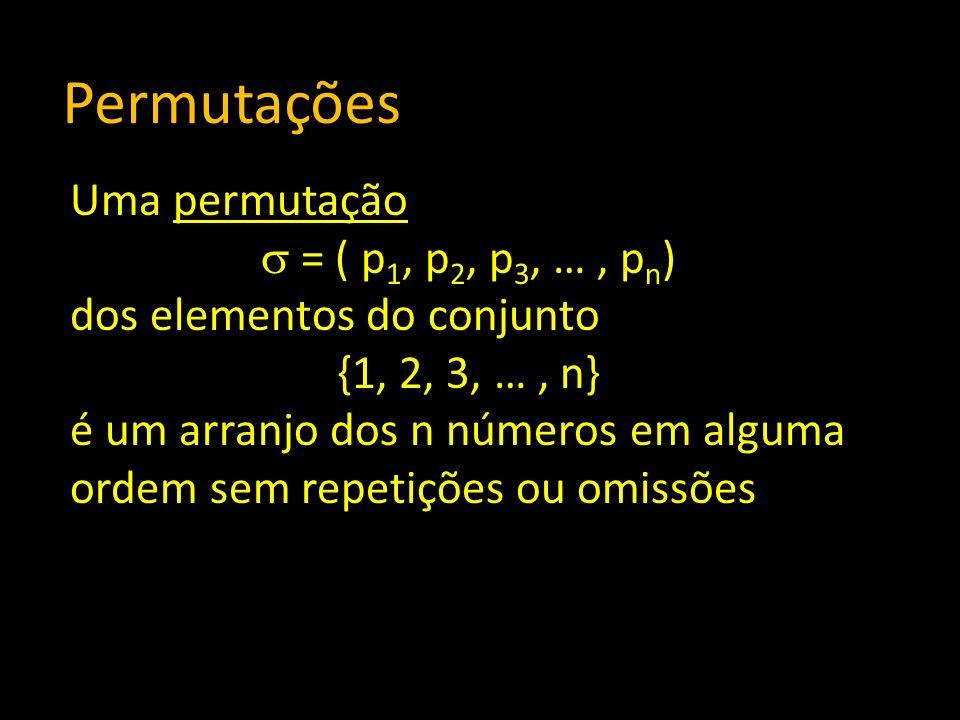 Permutações Uma permutação = ( p 1, p 2, p 3, …, p n ) dos elementos do conjunto {1, 2, 3, …, n} é um arranjo dos n números em alguma ordem sem repeti